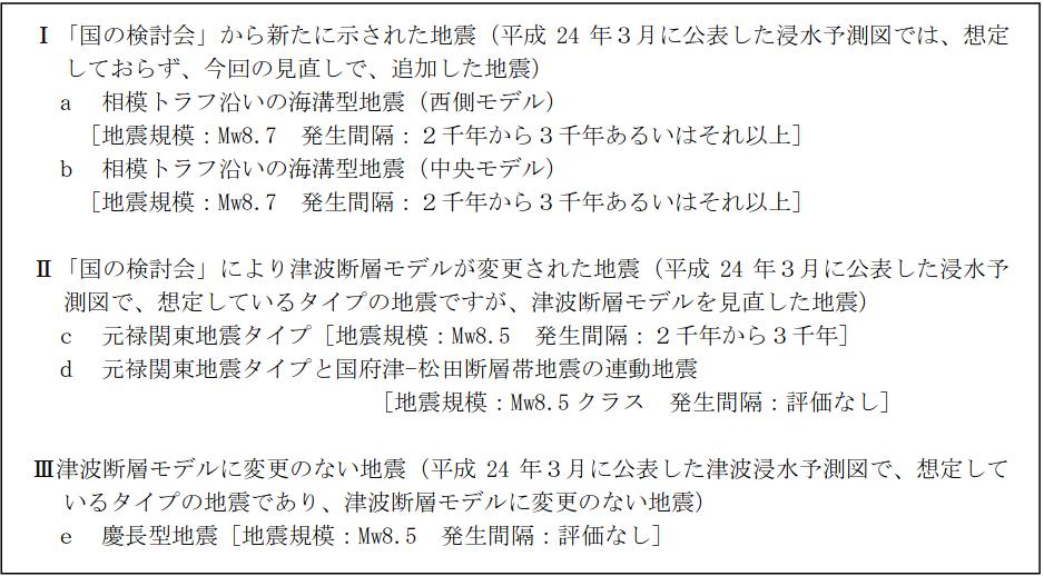 f:id:yoshihide-sugiura:20190508182136p:plain