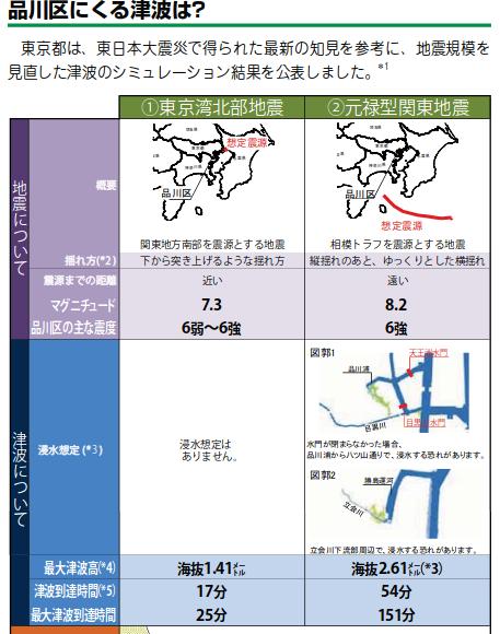 f:id:yoshihide-sugiura:20190520181613p:plain