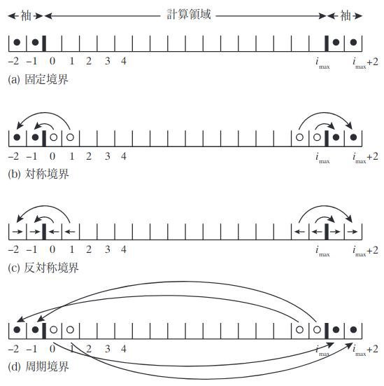 f:id:yoshihide-sugiura:20190521102034p:plain