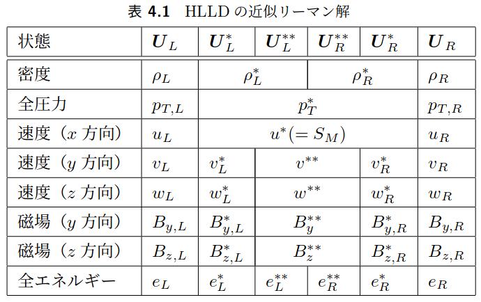 f:id:yoshihide-sugiura:20190521162025p:plain