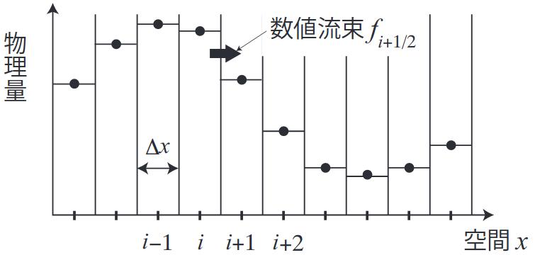 f:id:yoshihide-sugiura:20190521183109p:plain