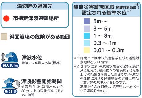 f:id:yoshihide-sugiura:20190525102900p:plain