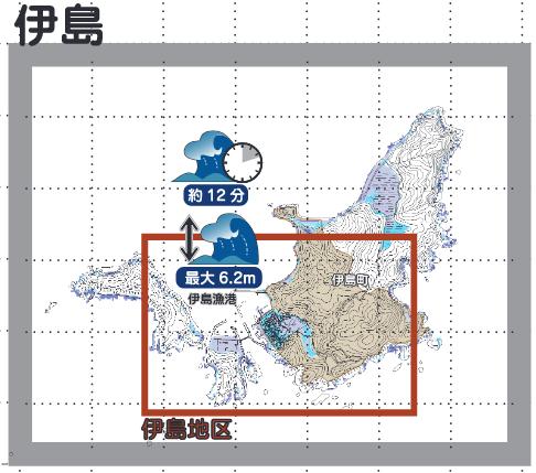 f:id:yoshihide-sugiura:20190525103613p:plain