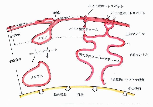 f:id:yoshihide-sugiura:20190525122344j:plain