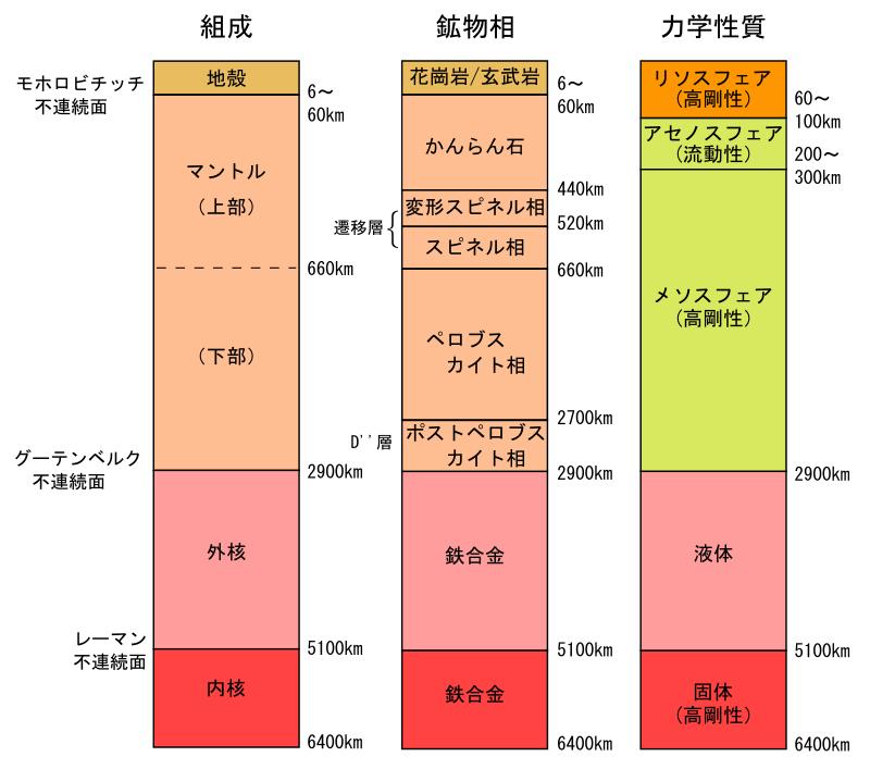 f:id:yoshihide-sugiura:20190525122408p:plain