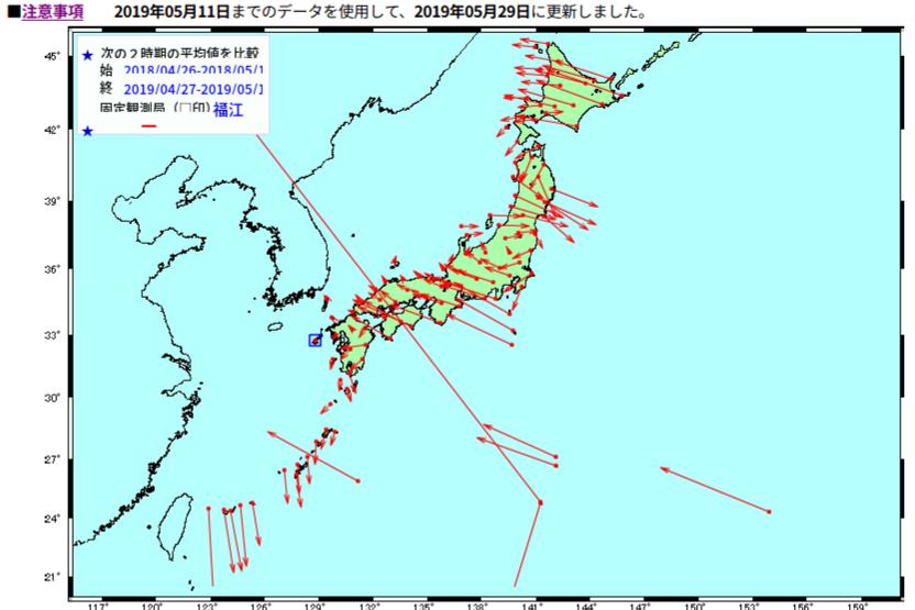 f:id:yoshihide-sugiura:20190603173506p:plain