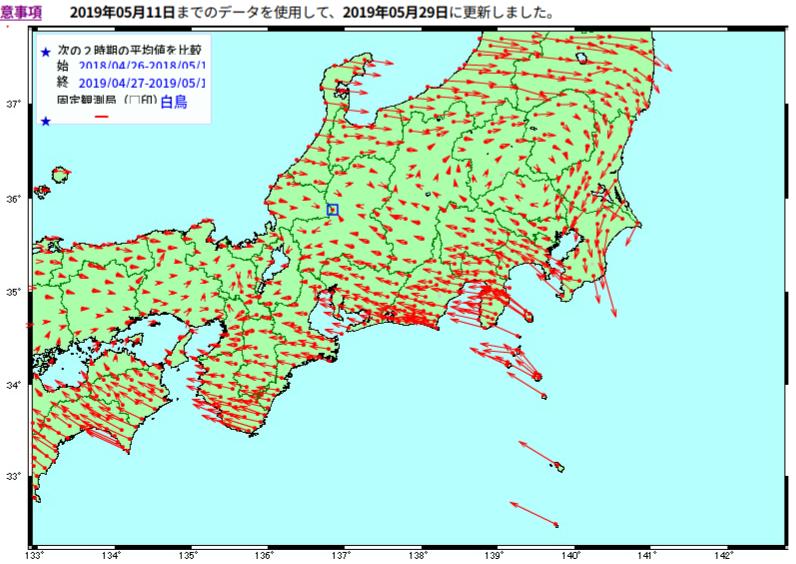 f:id:yoshihide-sugiura:20190604171105p:plain