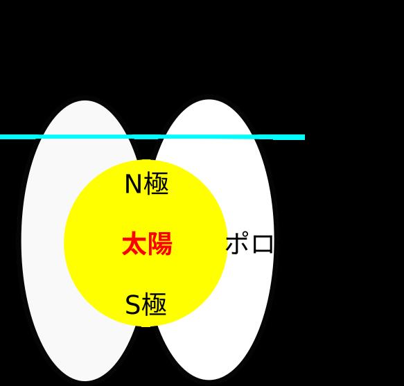 f:id:yoshihide-sugiura:20190606161730p:plain