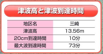 f:id:yoshihide-sugiura:20190608195506p:plain