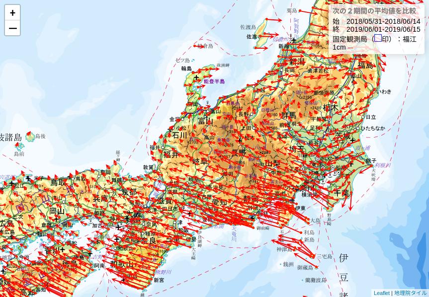 f:id:yoshihide-sugiura:20190702165833p:plain
