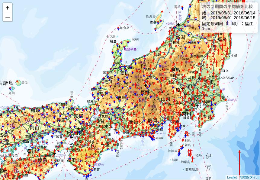 f:id:yoshihide-sugiura:20190702165952p:plain