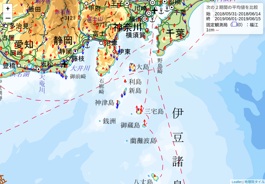 f:id:yoshihide-sugiura:20190702170717p:plain