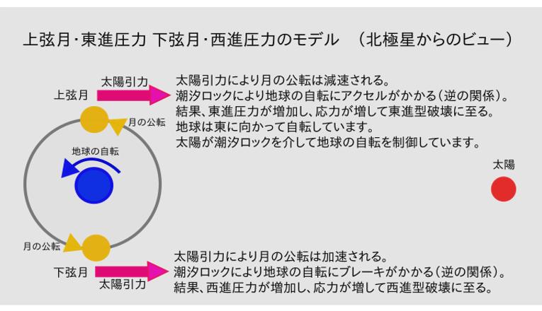 f:id:yoshihide-sugiura:20190718204629p:plain