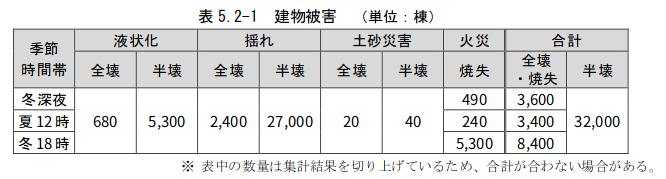 f:id:yoshihide-sugiura:20190720192043p:plain