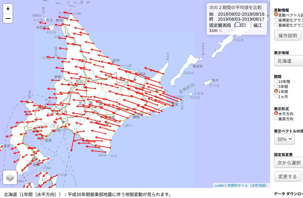 f:id:yoshihide-sugiura:20190905015850p:plain