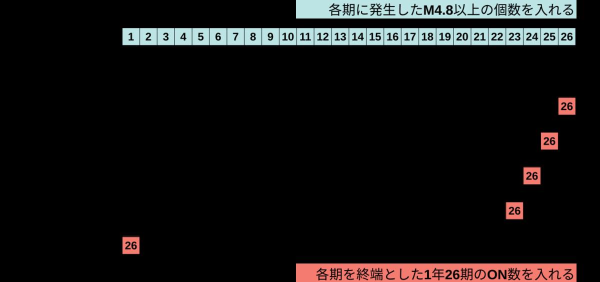 f:id:yoshihide-sugiura:20191113191807p:plain