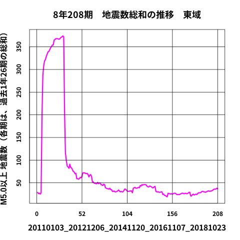 f:id:yoshihide-sugiura:20191204181356p:plain