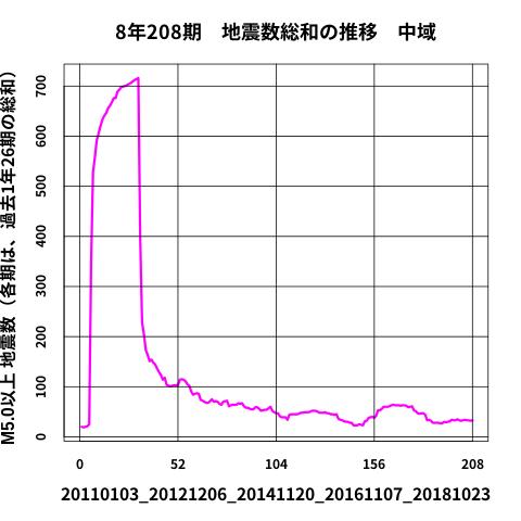 f:id:yoshihide-sugiura:20191204181417p:plain