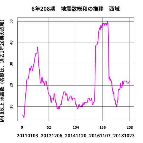 f:id:yoshihide-sugiura:20191204181647p:plain