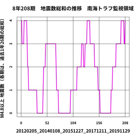 f:id:yoshihide-sugiura:20191204215219p:plain