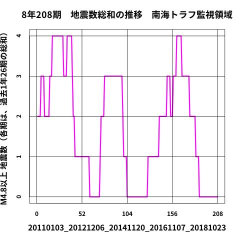 f:id:yoshihide-sugiura:20191204215329p:plain