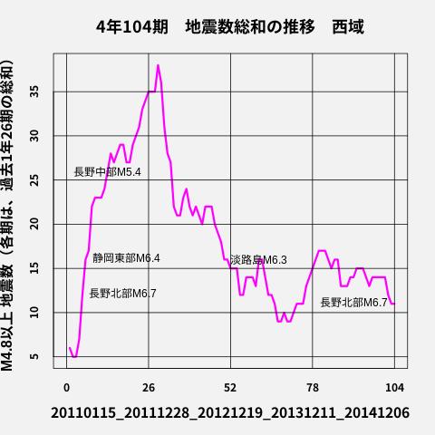 f:id:yoshihide-sugiura:20191205130317p:plain