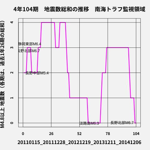 f:id:yoshihide-sugiura:20191205130343p:plain