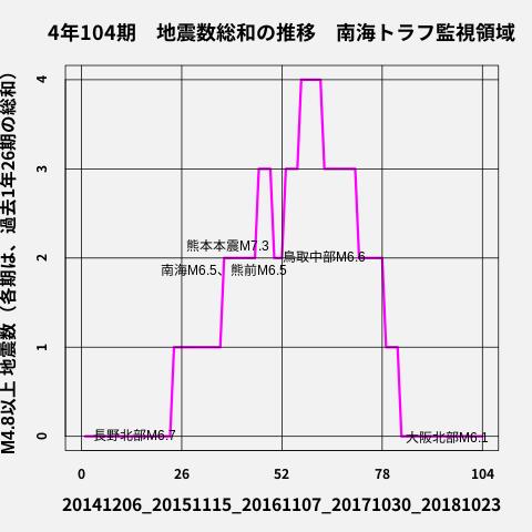 f:id:yoshihide-sugiura:20191205133435p:plain