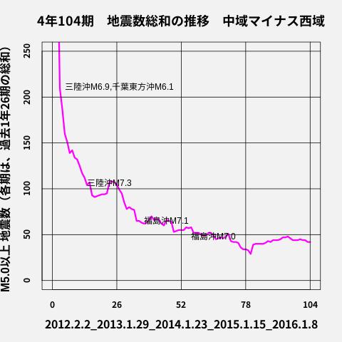 f:id:yoshihide-sugiura:20191206170648p:plain