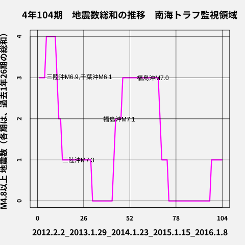 f:id:yoshihide-sugiura:20191206170748p:plain
