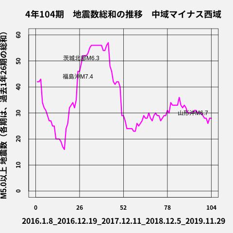 f:id:yoshihide-sugiura:20191206171630p:plain