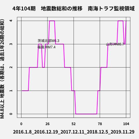 f:id:yoshihide-sugiura:20191206171654p:plain