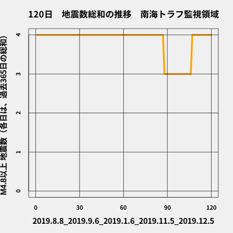 f:id:yoshihide-sugiura:20191207013134p:plain