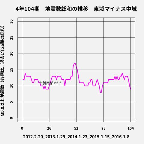 f:id:yoshihide-sugiura:20191207040954p:plain
