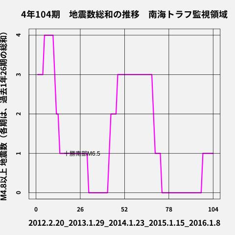 f:id:yoshihide-sugiura:20191207041015p:plain