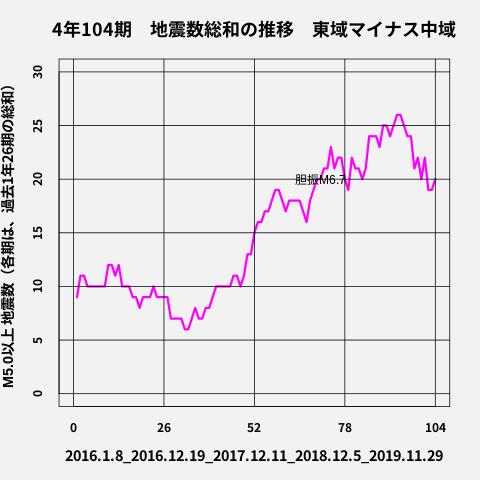 f:id:yoshihide-sugiura:20191207041144p:plain