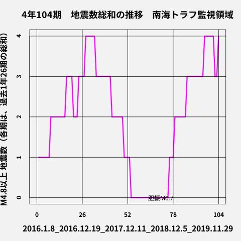 f:id:yoshihide-sugiura:20191207041212p:plain