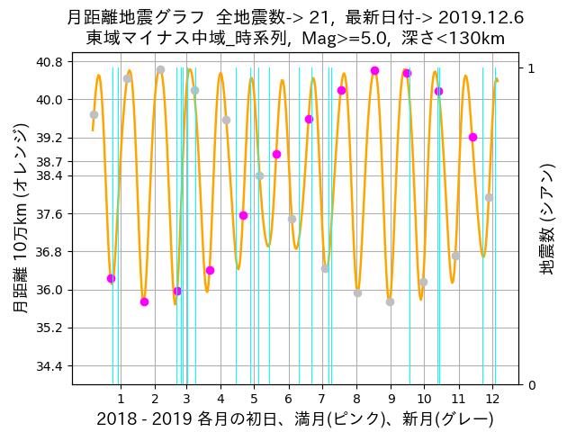 f:id:yoshihide-sugiura:20191208053921p:plain