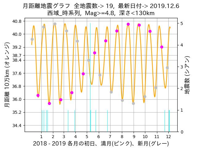 f:id:yoshihide-sugiura:20191208054025p:plain