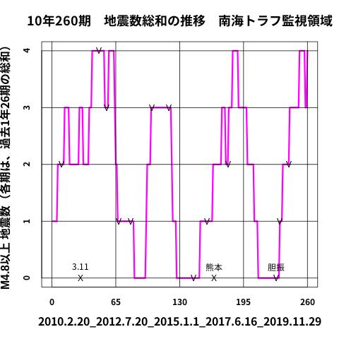 f:id:yoshihide-sugiura:20191210184847p:plain