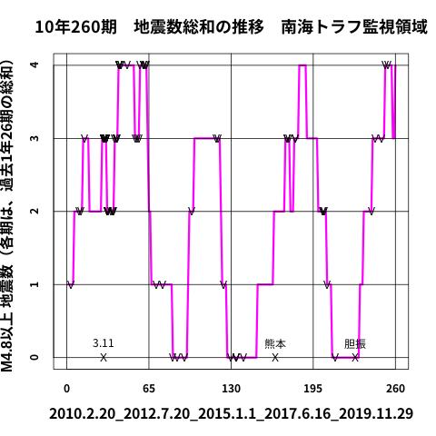 f:id:yoshihide-sugiura:20191210185314p:plain