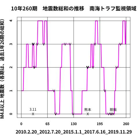 f:id:yoshihide-sugiura:20191210185459p:plain