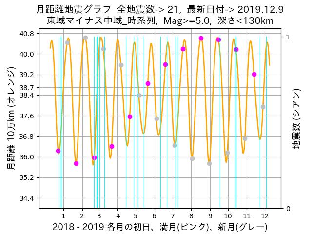 f:id:yoshihide-sugiura:20191211022213p:plain