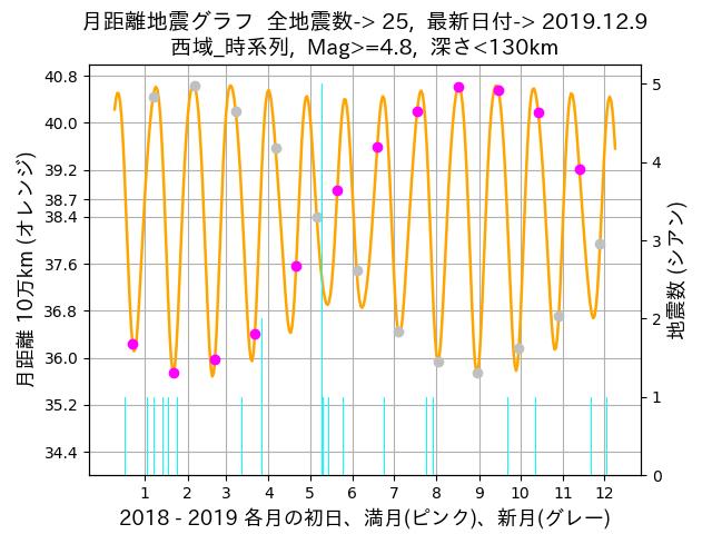 f:id:yoshihide-sugiura:20191211022411p:plain
