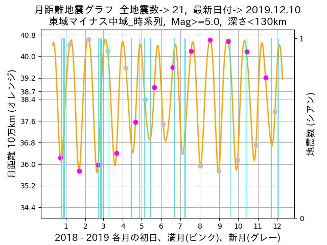f:id:yoshihide-sugiura:20191212030811p:plain