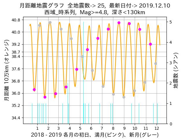f:id:yoshihide-sugiura:20191212031000p:plain