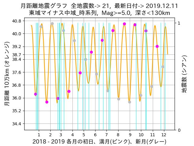 f:id:yoshihide-sugiura:20191213004633p:plain