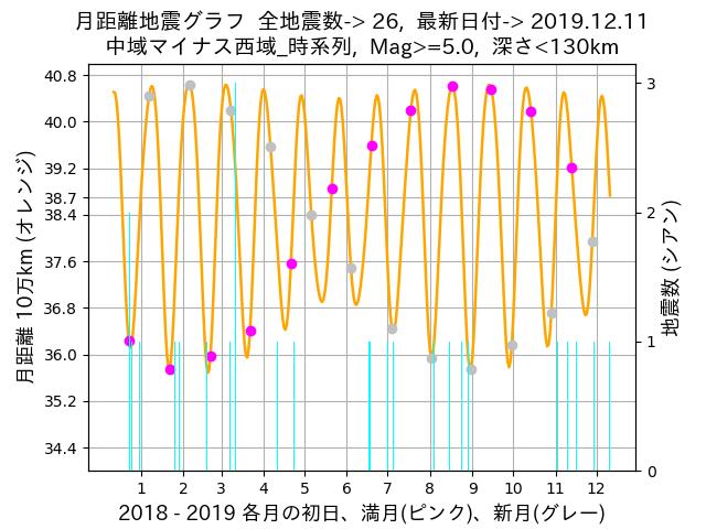 f:id:yoshihide-sugiura:20191213004845p:plain