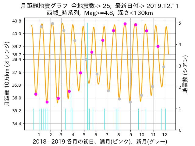 f:id:yoshihide-sugiura:20191213005027p:plain