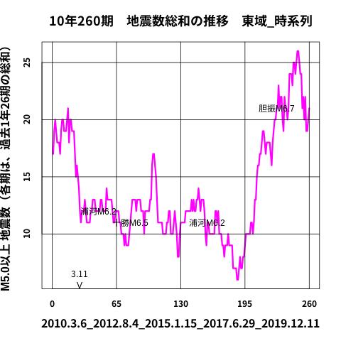 f:id:yoshihide-sugiura:20191213124514p:plain